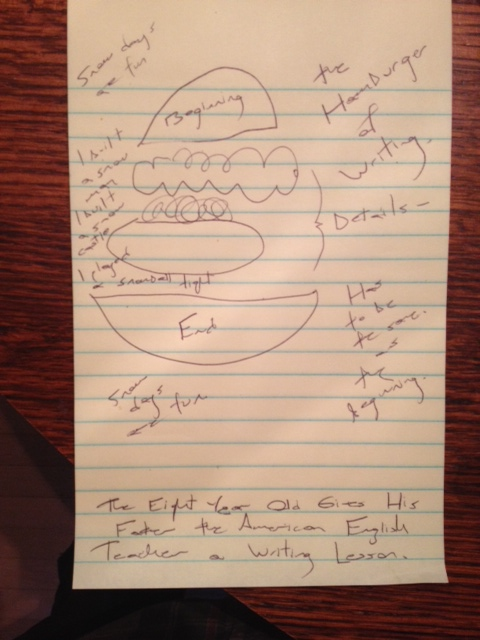 The boy's hamburger. Dad's notes.