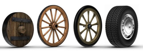 wheel-invention