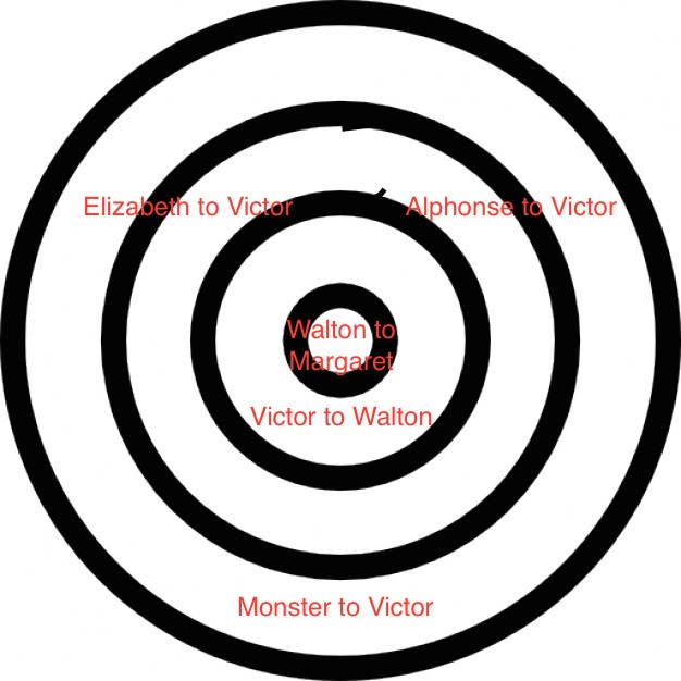 target-concentric-circles-outline_318-36255 2